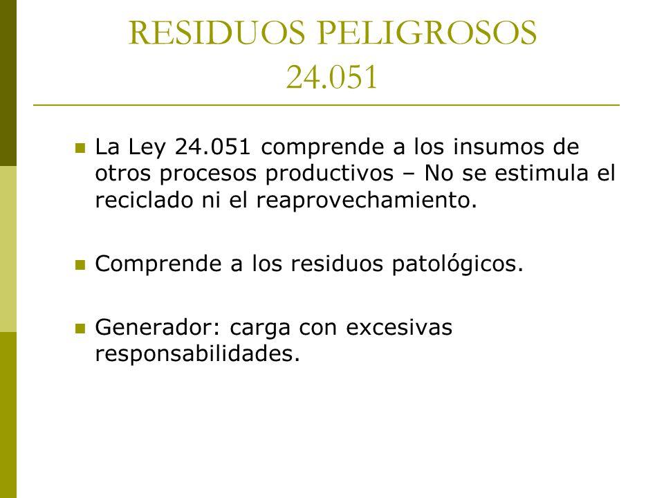 RESIDUOS PELIGROSOS 24.051