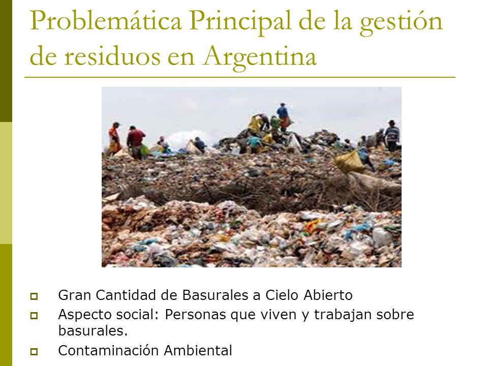 Problemática Principal de la gestión de residuos en Argentina
