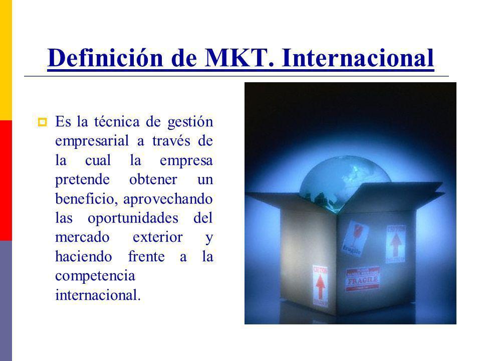Definición de MKT. Internacional