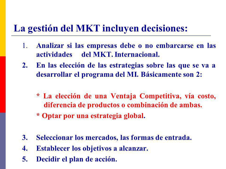 La gestión del MKT incluyen decisiones: