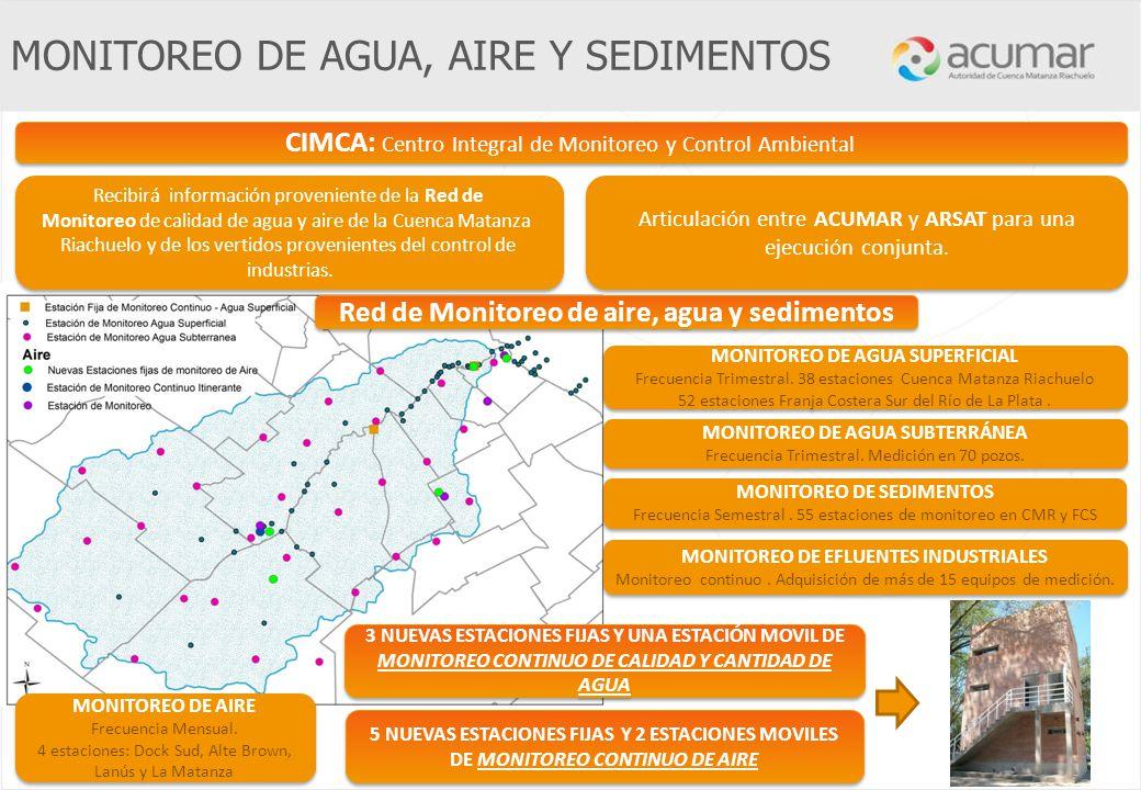 MONITOREO DE AGUA, AIRE Y SEDIMENTOS