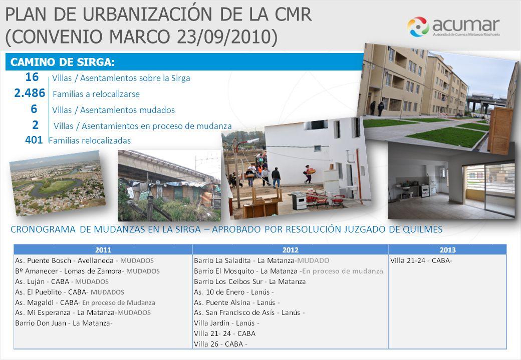 PLAN DE URBANIZACIÓN DE LA CMR (CONVENIO MARCO 23/09/2010)
