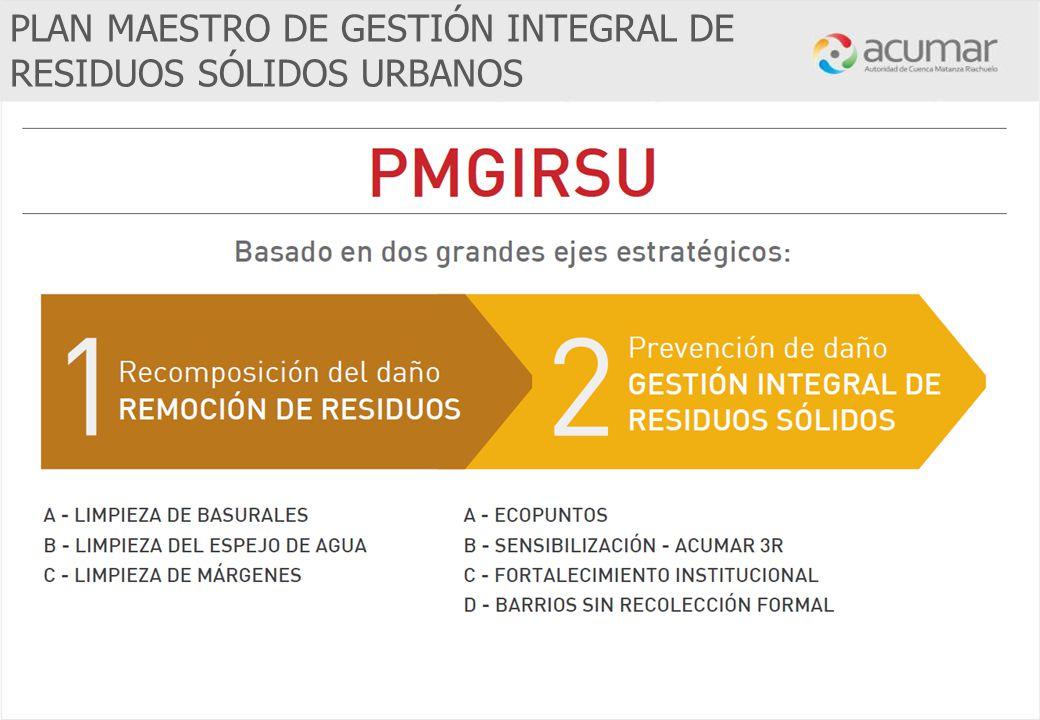 PLAN MAESTRO DE GESTIÓN INTEGRAL DE RESIDUOS SÓLIDOS URBANOS