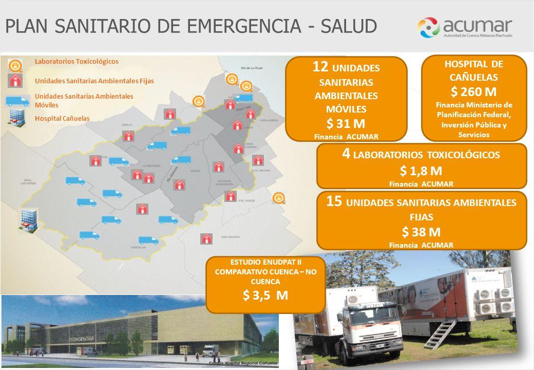 PLAN SANITARIO DE EMERGENCIA - SALUD