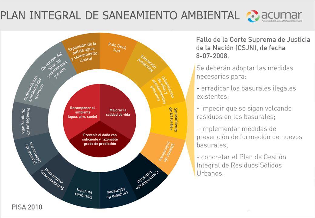 PROGRAMA INTEGRAL DE SANEAMIENTO AMBIENTAL