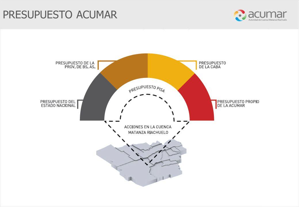 CONSEJO DIRECTIVO ACUMAR COMISIÓN DE PARTICIPACIÓN SOCIAL