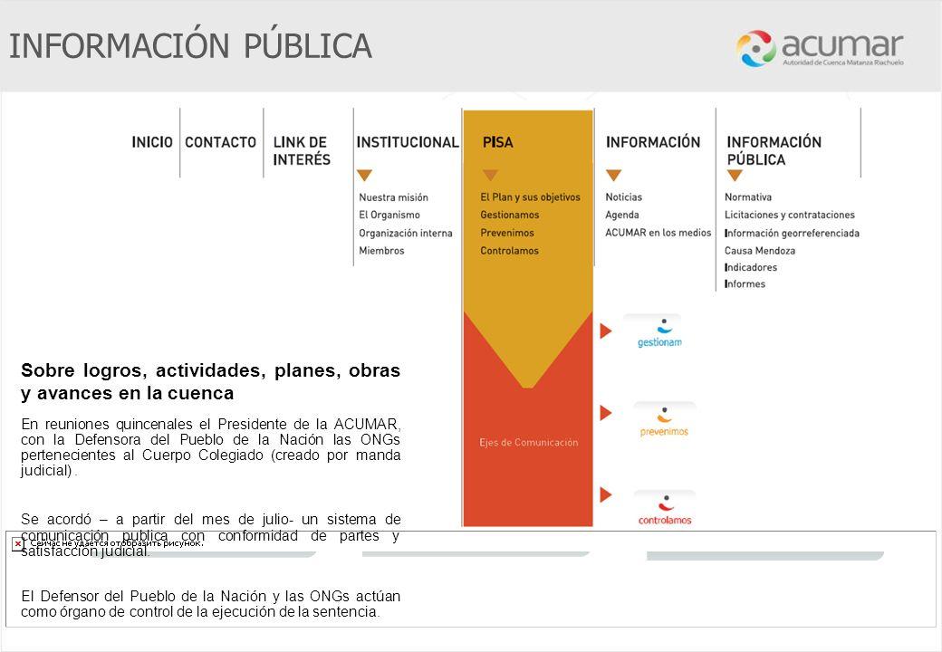 INFORMACIÓN PÚBLICA Sobre logros, actividades, planes, obras y avances en la cuenca.