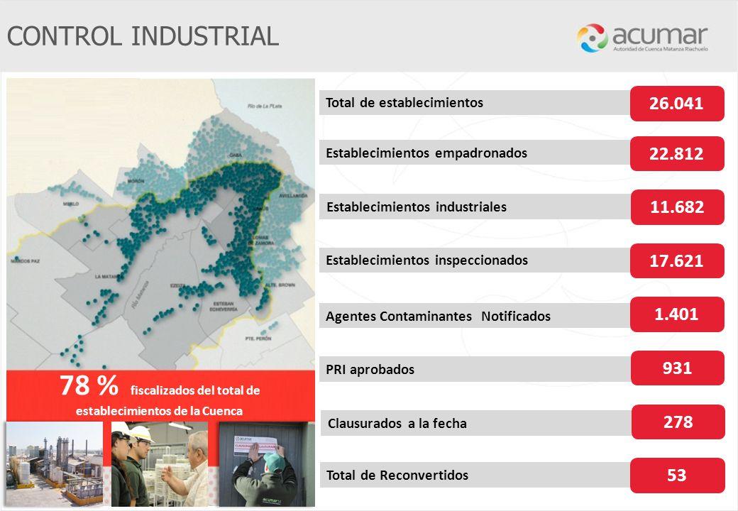 78 % fiscalizados del total de establecimientos de la Cuenca