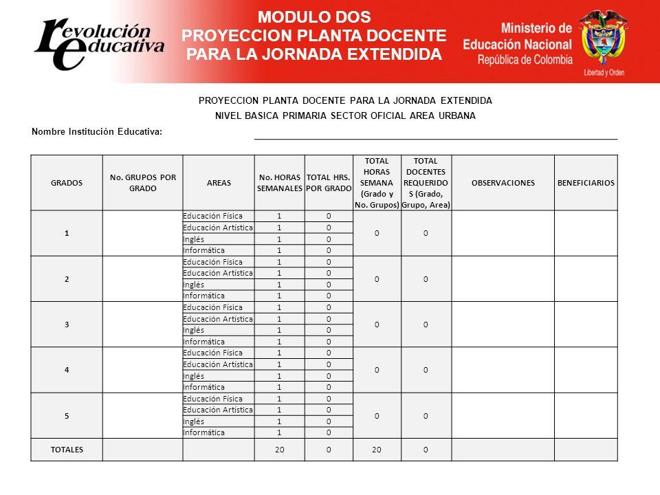 MODULO DOS PROYECCION PLANTA DOCENTE PARA LA JORNADA EXTENDIDA