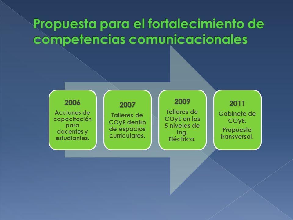 Propuesta para el fortalecimiento de competencias comunicacionales