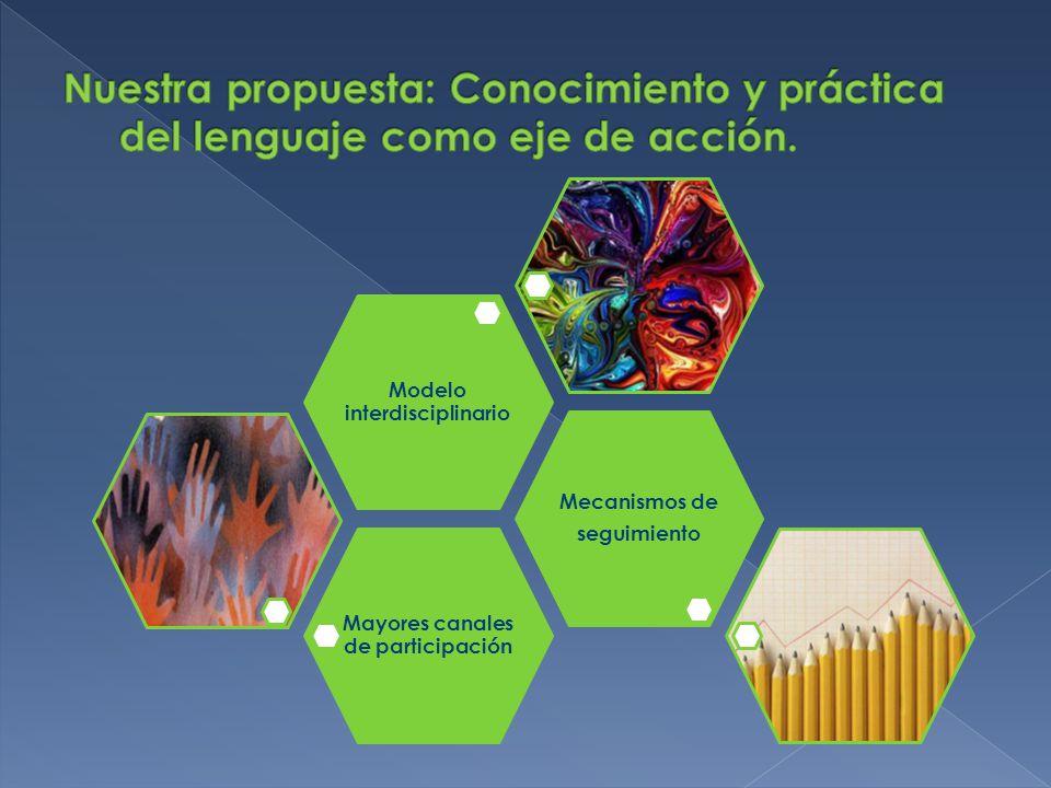 Mayores canales de participación Modelo interdisciplinario