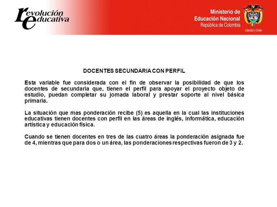 DOCENTES SECUNDARIA CON PERFIL