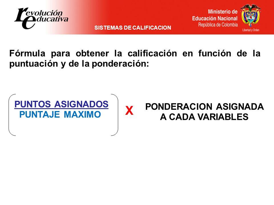 SISTEMAS DE CALIFICACION PONDERACION ASIGNADA A CADA VARIABLES