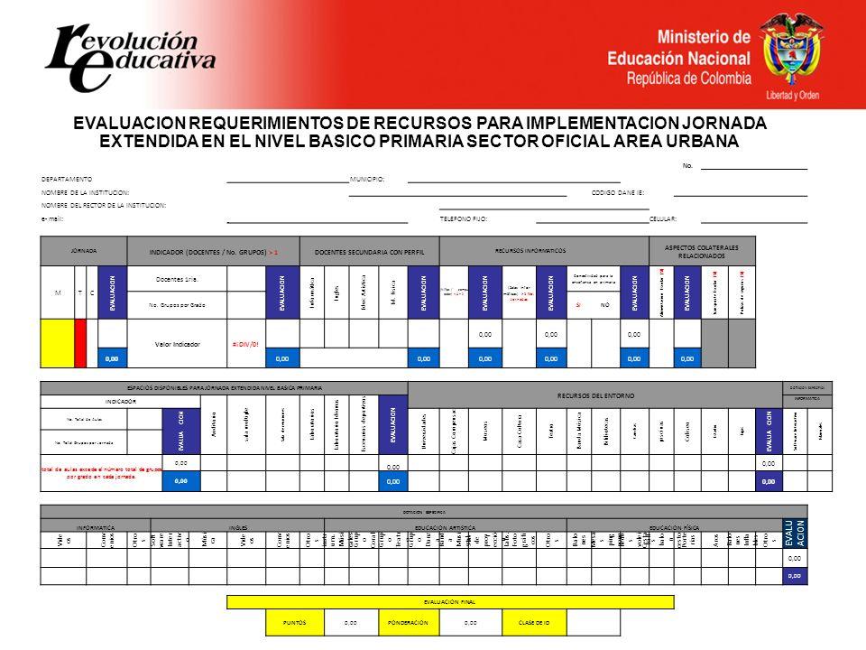 EVALUACION REQUERIMIENTOS DE RECURSOS PARA IMPLEMENTACION JORNADA EXTENDIDA EN EL NIVEL BASICO PRIMARIA SECTOR OFICIAL AREA URBANA