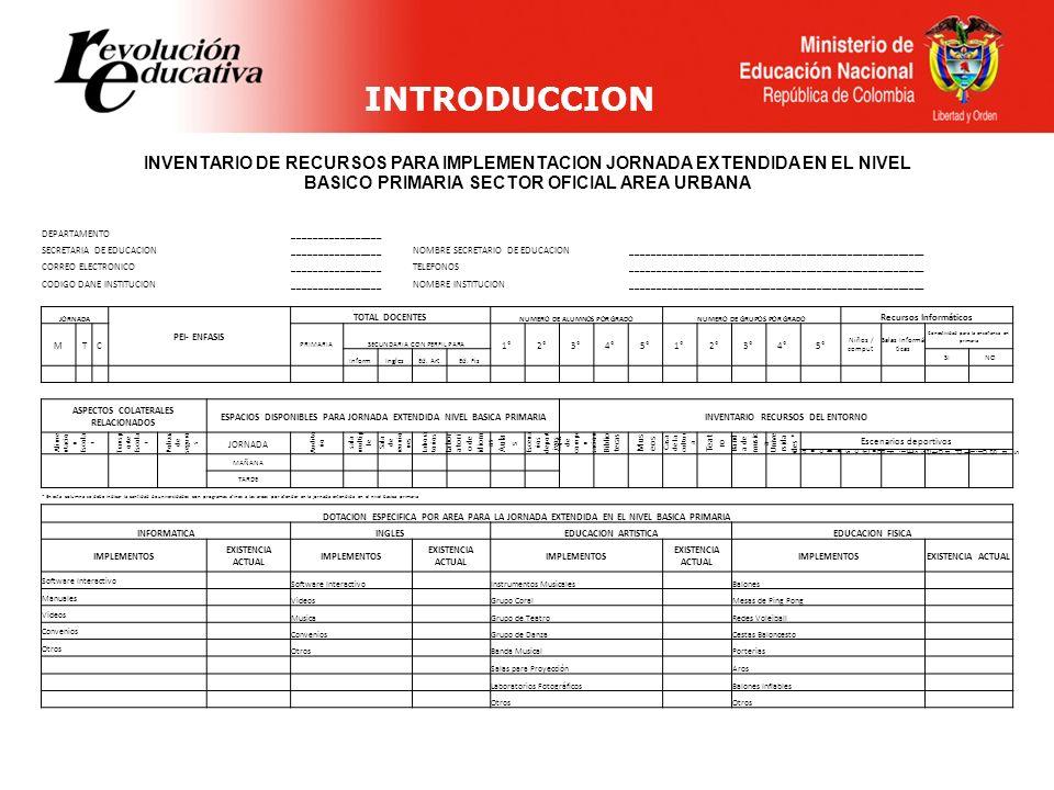 INTRODUCCION INVENTARIO DE RECURSOS PARA IMPLEMENTACION JORNADA EXTENDIDA EN EL NIVEL BASICO PRIMARIA SECTOR OFICIAL AREA URBANA.