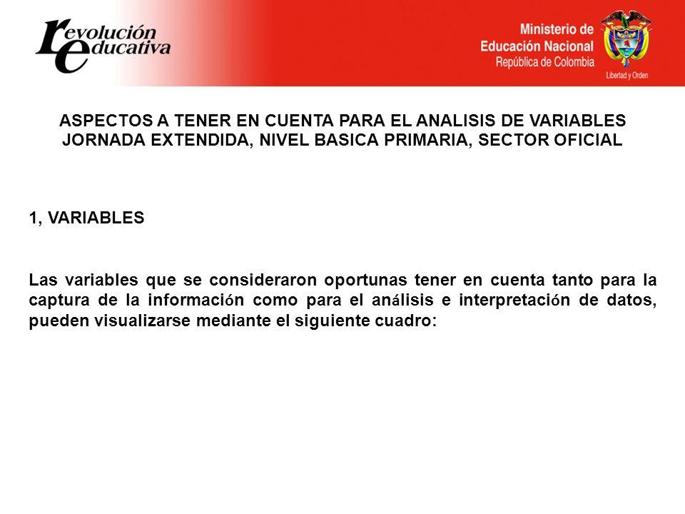 ASPECTOS A TENER EN CUENTA PARA EL ANALISIS DE VARIABLES JORNADA EXTENDIDA, NIVEL BASICA PRIMARIA, SECTOR OFICIAL