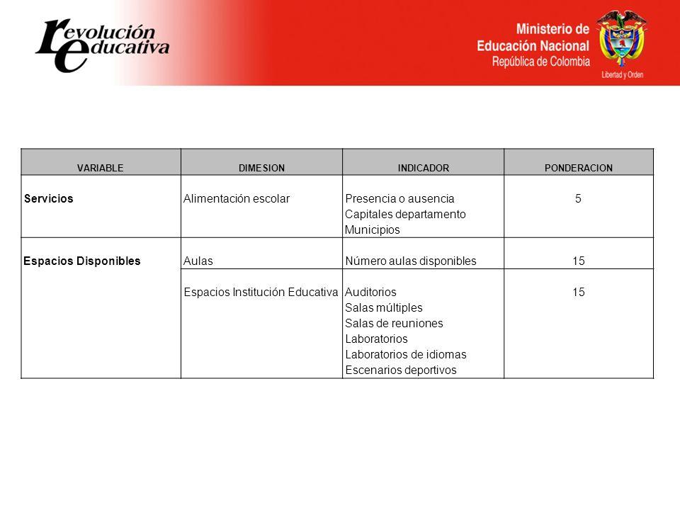 Capitales departamento Municipios 5