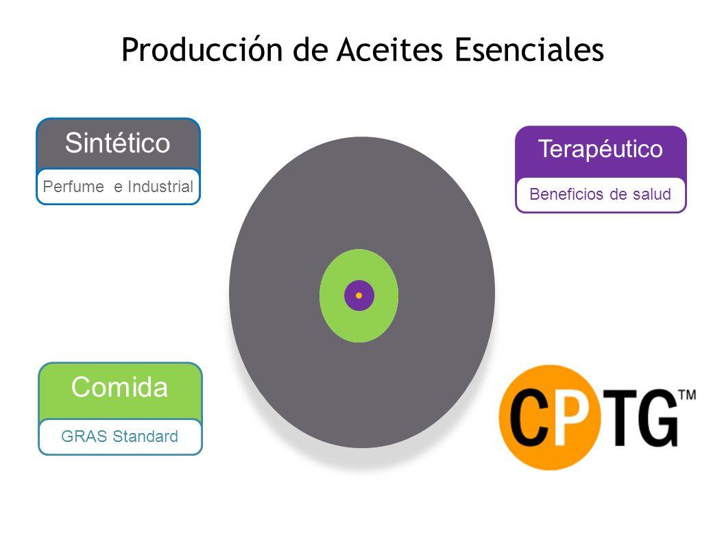 Producción de Aceites Esenciales