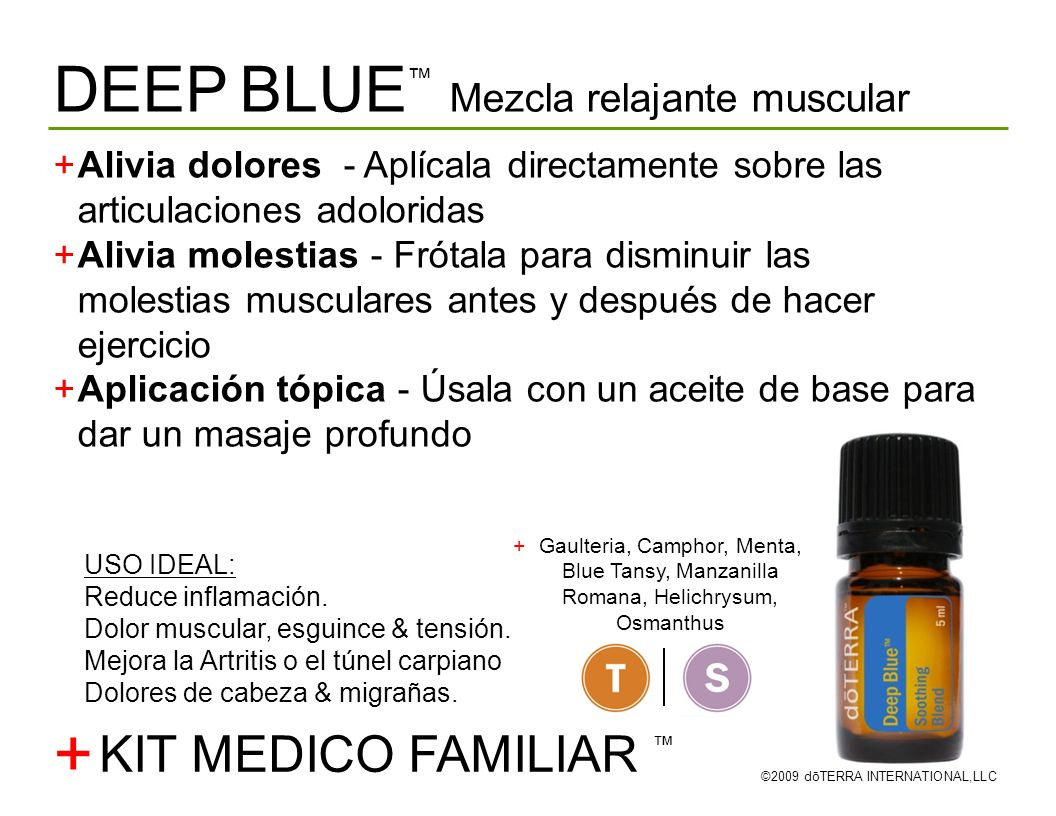 + DEEP BLUE™ Mezcla relajante muscular KIT MEDICO FAMILIAR ™