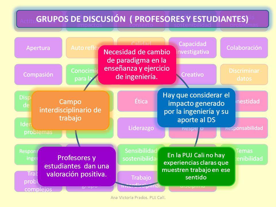 GRUPOS DE DISCUSIÓN ( PROFESORES Y ESTUDIANTES)