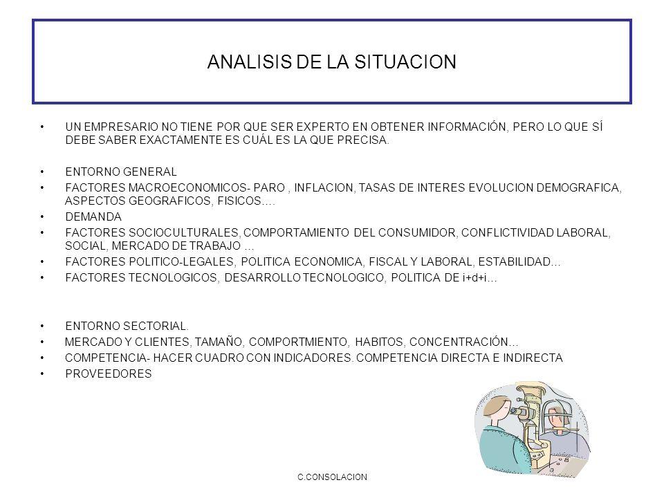 ANALISIS DE LA SITUACION