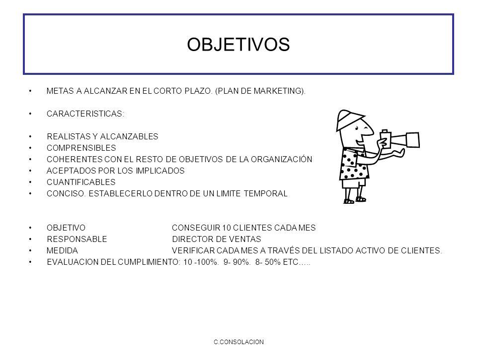 OBJETIVOS METAS A ALCANZAR EN EL CORTO PLAZO. (PLAN DE MARKETING).