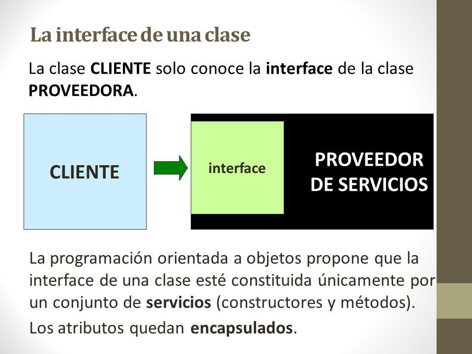 La interface de una clase