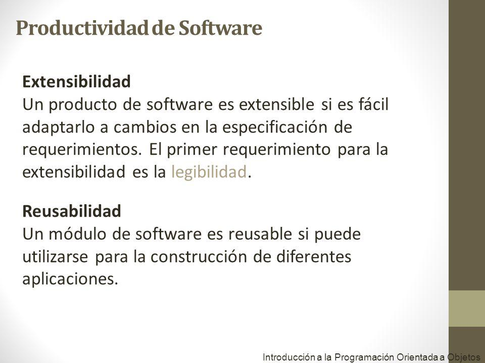 Productividad de Software