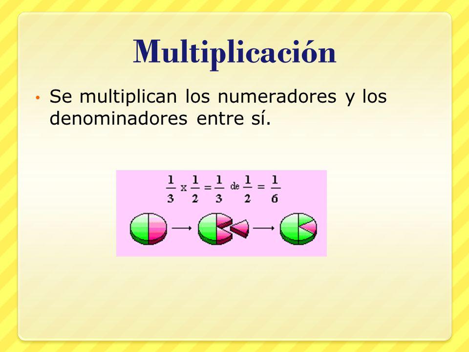 Multiplicación Se multiplican los numeradores y los denominadores entre sí.