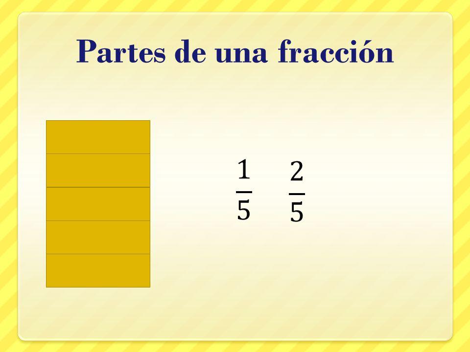 Partes de una fracción 1 5 2 5