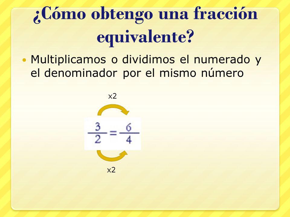 ¿Cómo obtengo una fracción equivalente