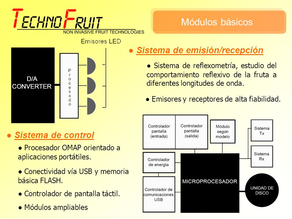 Módulos básicos ● Sistema de emisión/recepción ● Sistema de control