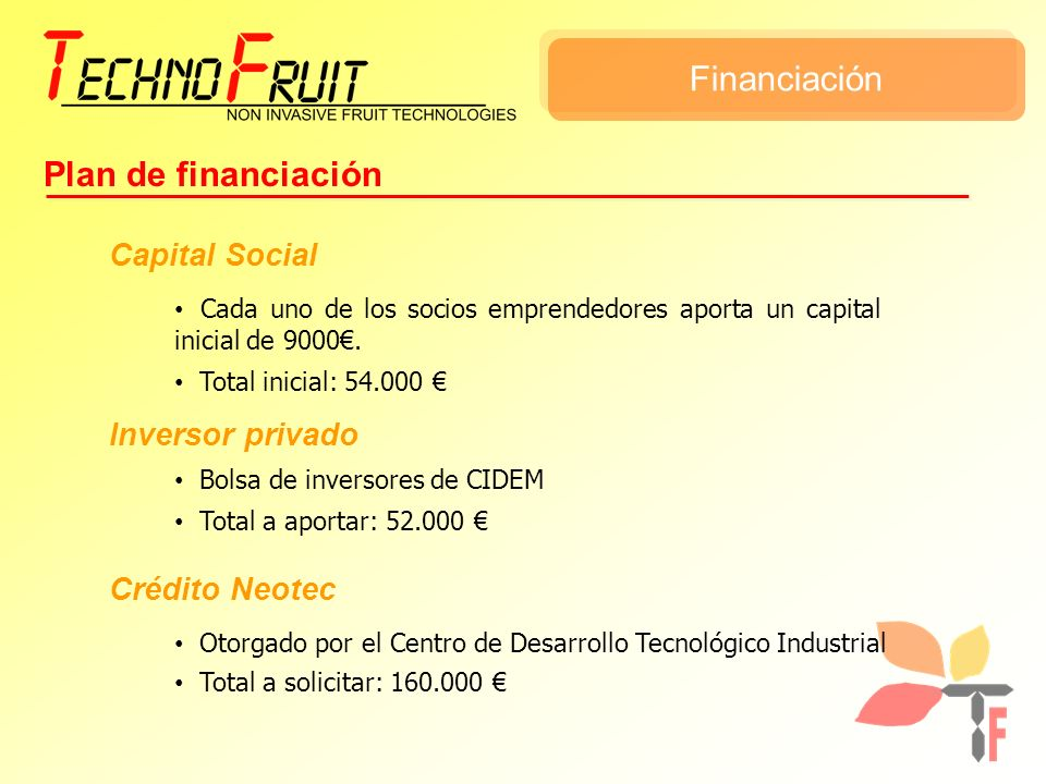 Financiación Plan de financiación Capital Social Inversor privado
