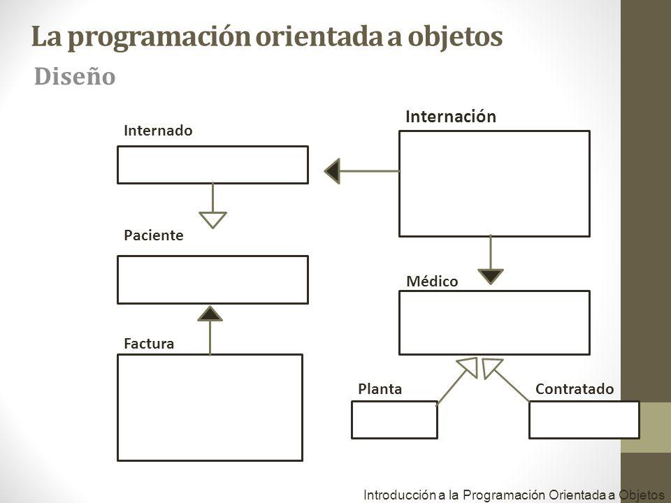 La programación orientada a objetos