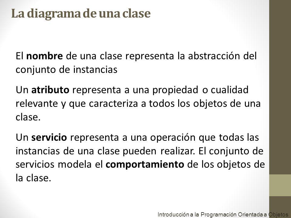 La diagrama de una clase