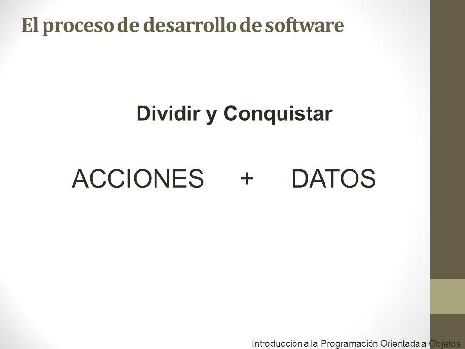ACCIONES + DATOS El proceso de desarrollo de software