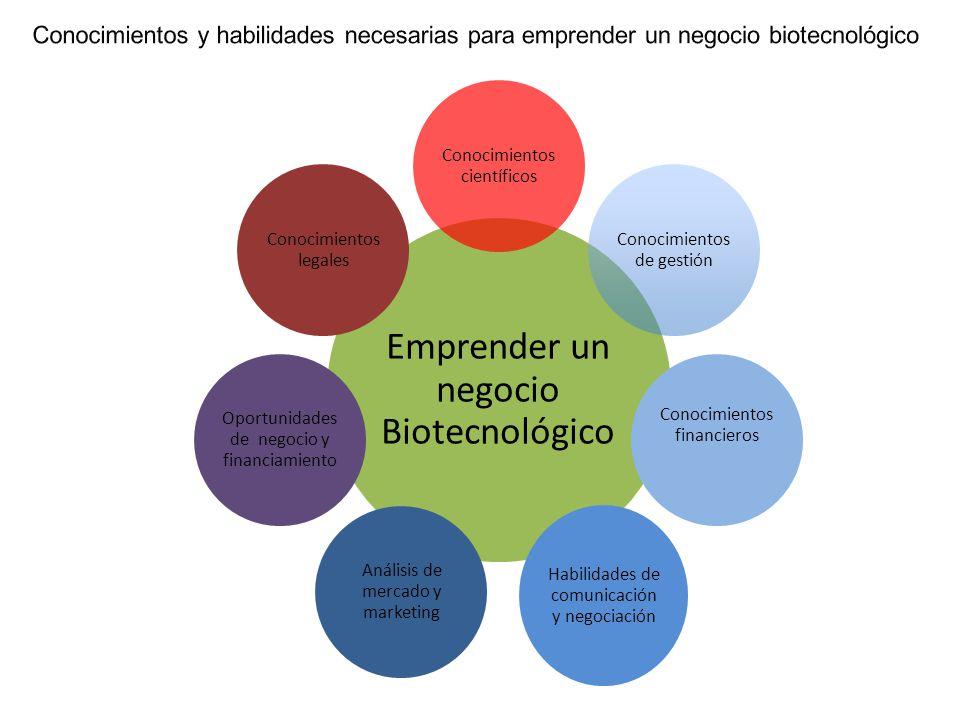 Conocimientos y habilidades necesarias para emprender un negocio biotecnológico