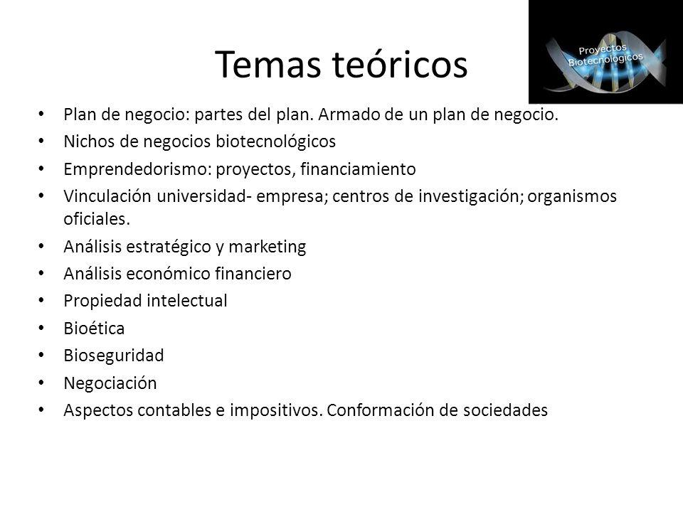 Temas teóricos Plan de negocio: partes del plan. Armado de un plan de negocio. Nichos de negocios biotecnológicos.