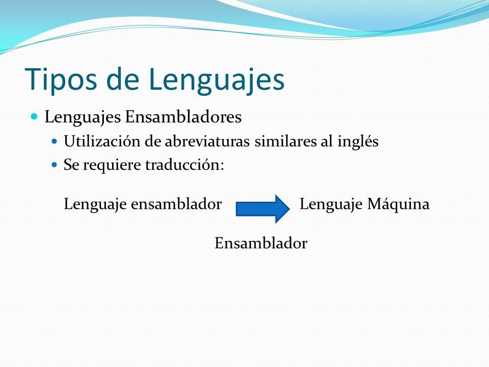 Tipos de Lenguajes Lenguajes Ensambladores