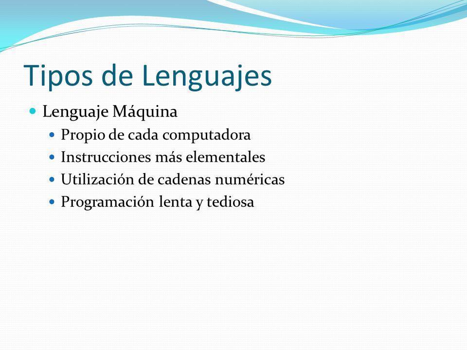 Tipos de Lenguajes Lenguaje Máquina Propio de cada computadora