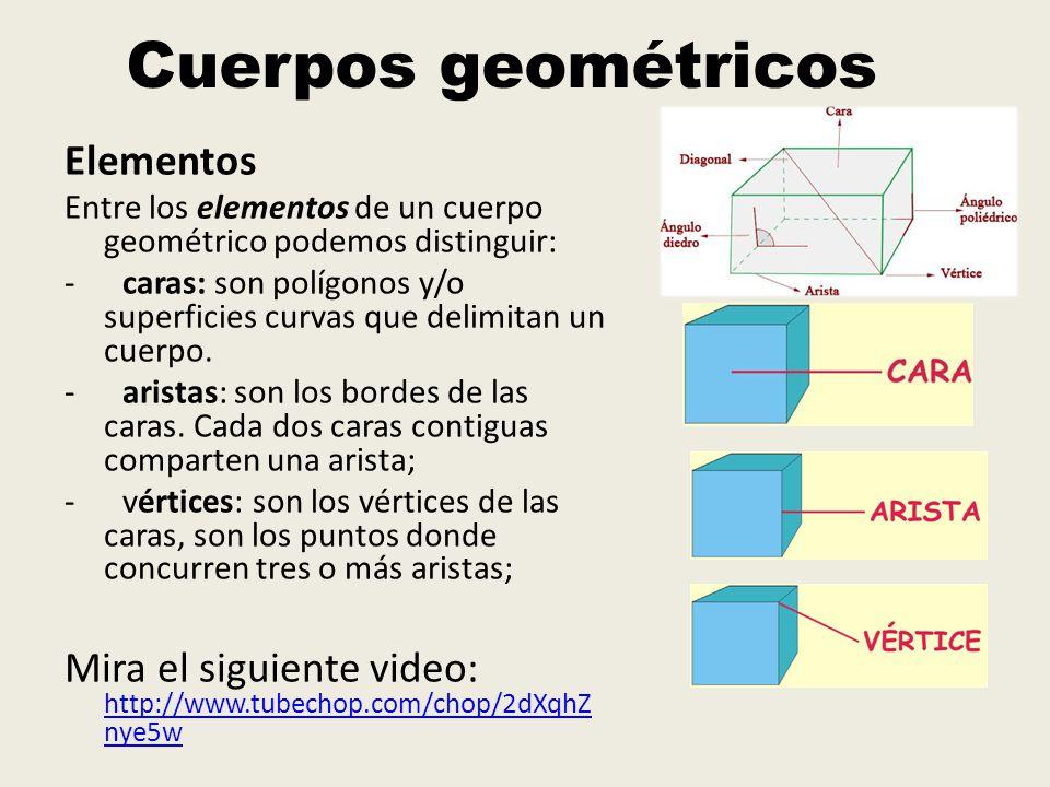 Cuerpos geométricos Elementos
