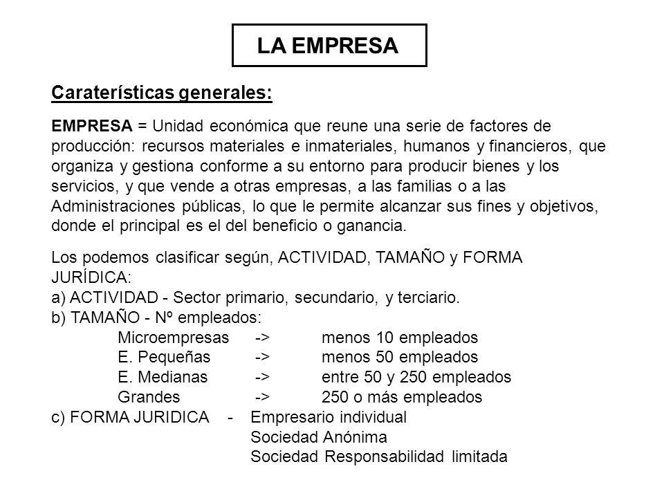 LA EMPRESA Caraterísticas generales: