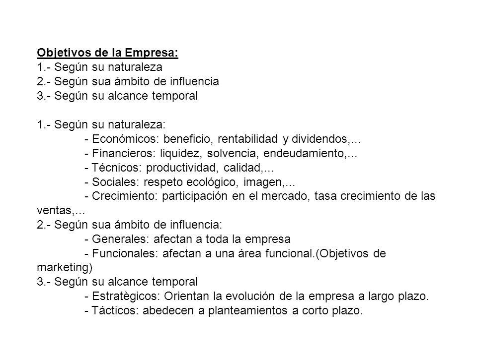 Objetivos de la Empresa: 1. - Según su naturaleza 2