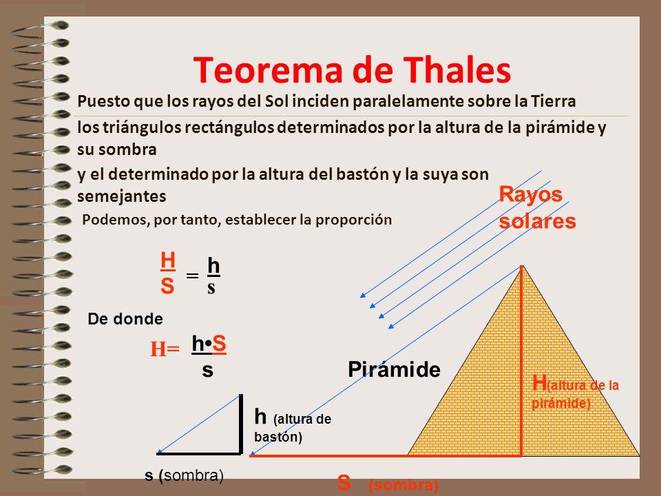 Teorema de Thales Rayos solares S (sombra) H(altura de la pirámide)