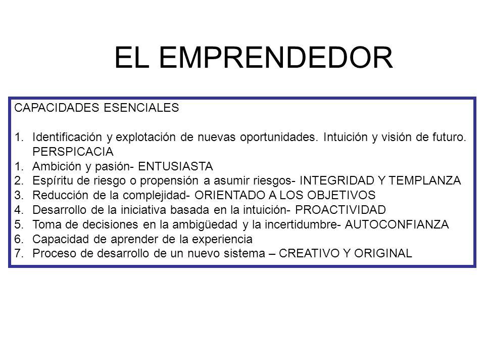 EL EMPRENDEDOR CAPACIDADES ESENCIALES