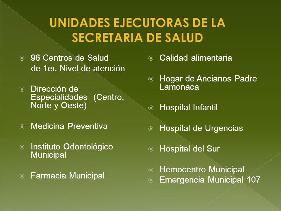 UNIDADES EJECUTORAS DE LA SECRETARIA DE SALUD