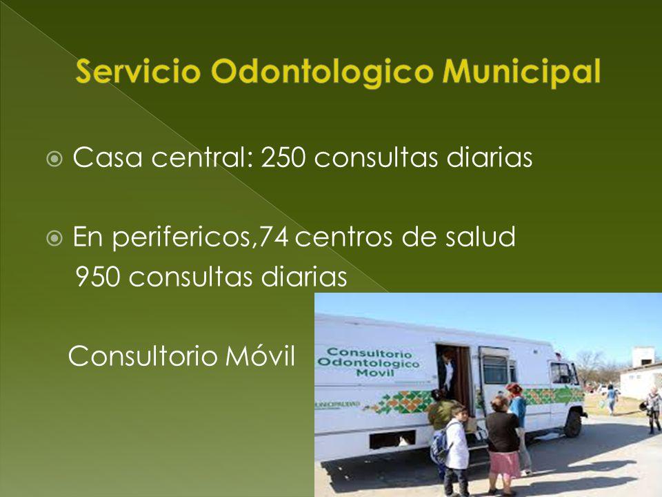 Servicio Odontologico Municipal