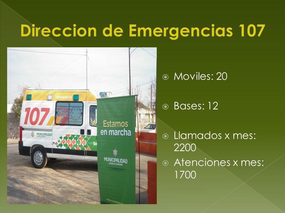 Direccion de Emergencias 107