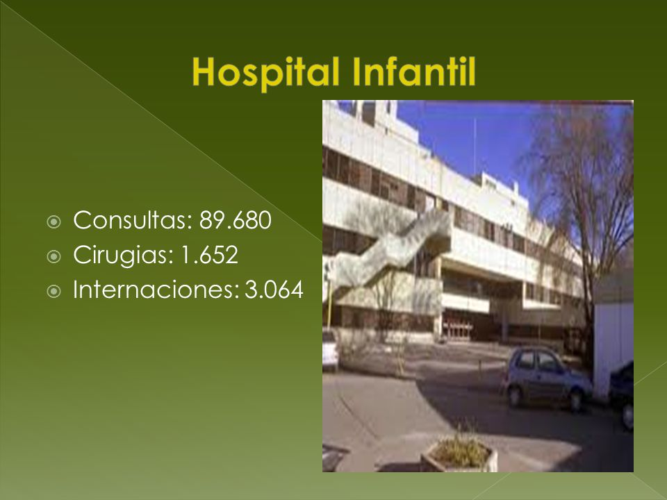 Hospital Infantil Consultas: 89.680 Cirugias: 1.652