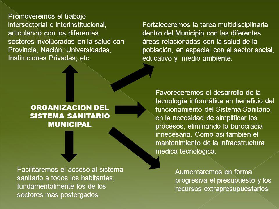 ORGANIZACION DEL SISTEMA SANITARIO MUNICIPAL
